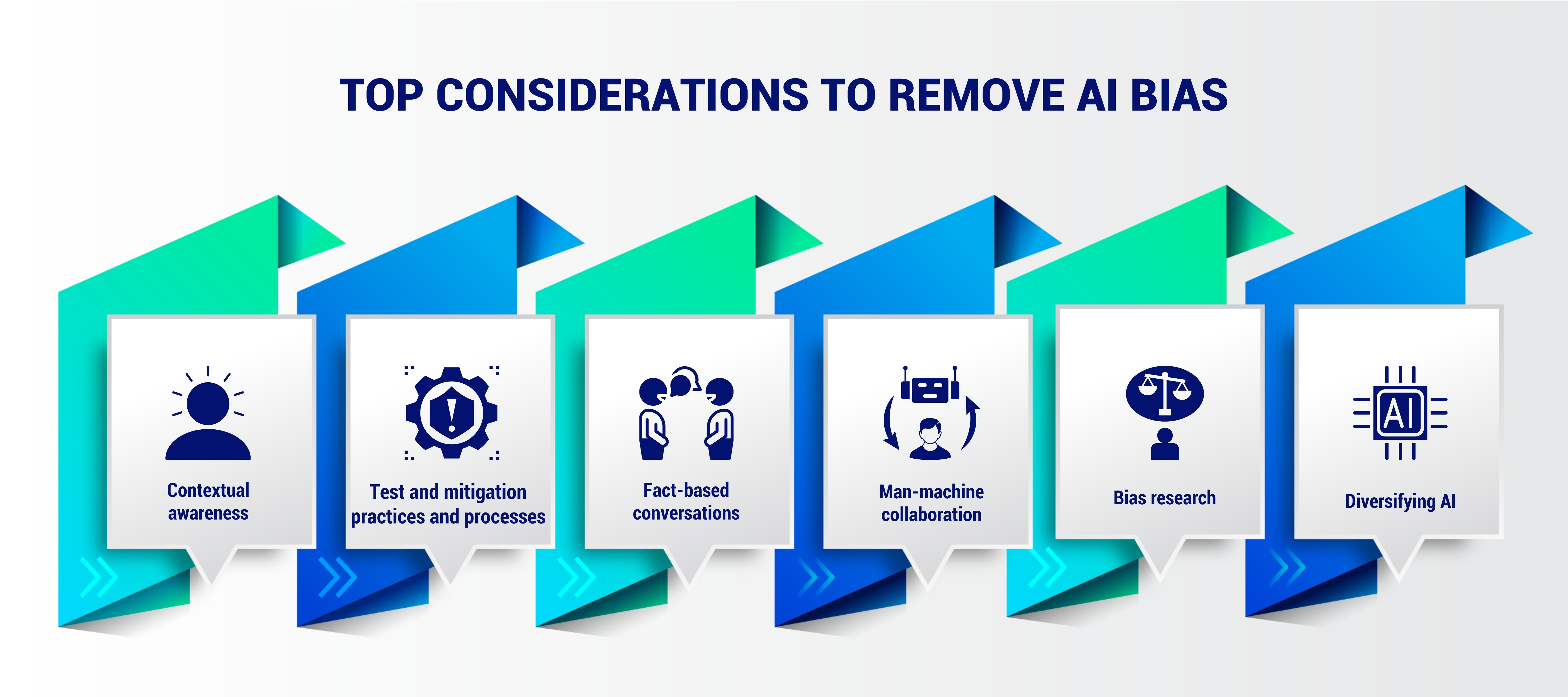 Top considerations to remove AI bias