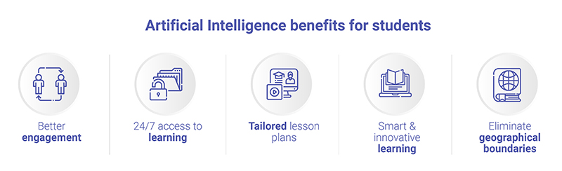 Artificial Intelligence Bnefits For Student